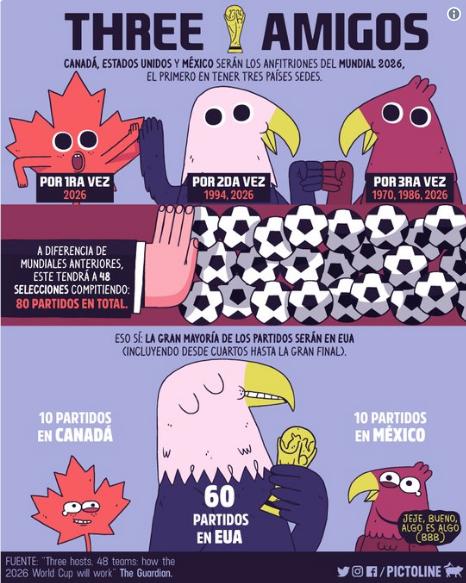 mundial 2016, mexico, usa y canada